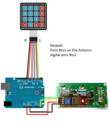 Arduino uno + 4×4 Keypad Matrix + LCD i2c screen – SURTR