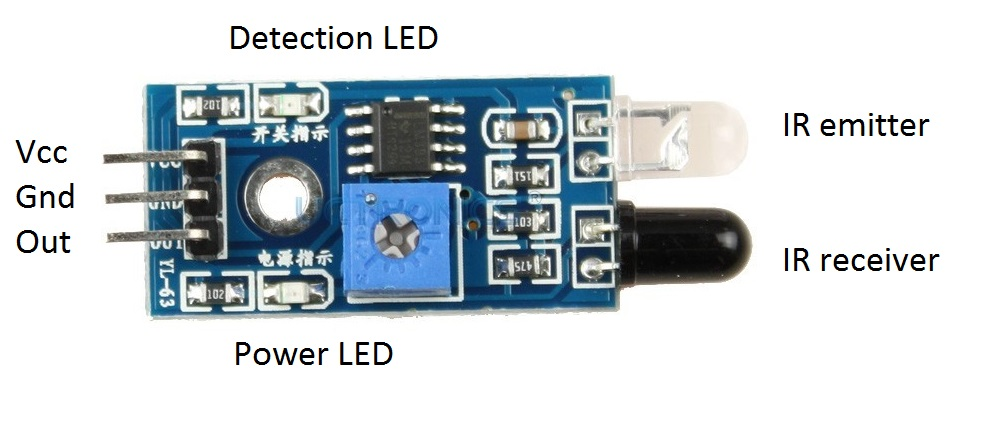 Sensor Schematic Infrared Optical Proximity Switch Circuit