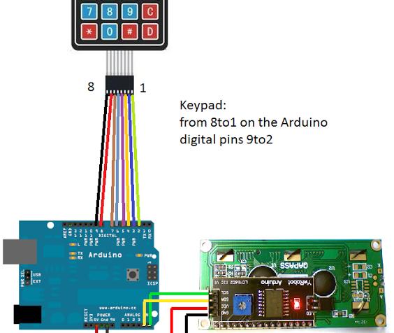 RFID – SURTR TECHNOLOGY