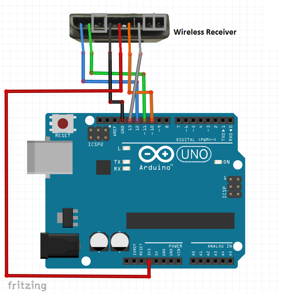 Interfacing Wireless Ps2 Controller With Arduino  U2013 Surtr